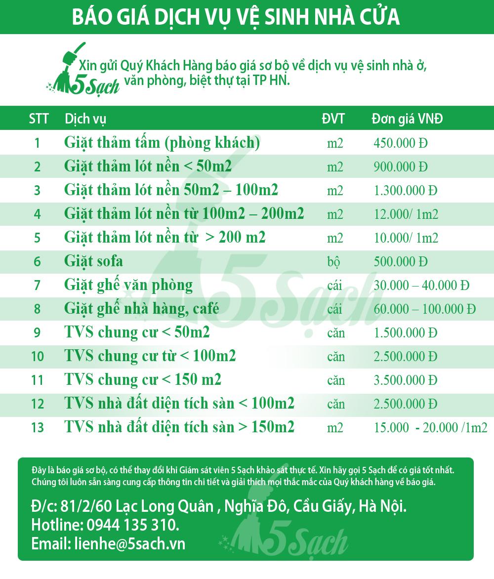top-10-cong-ty-dich-vu-ve-sinh-uy-tin-tai-viet-nam